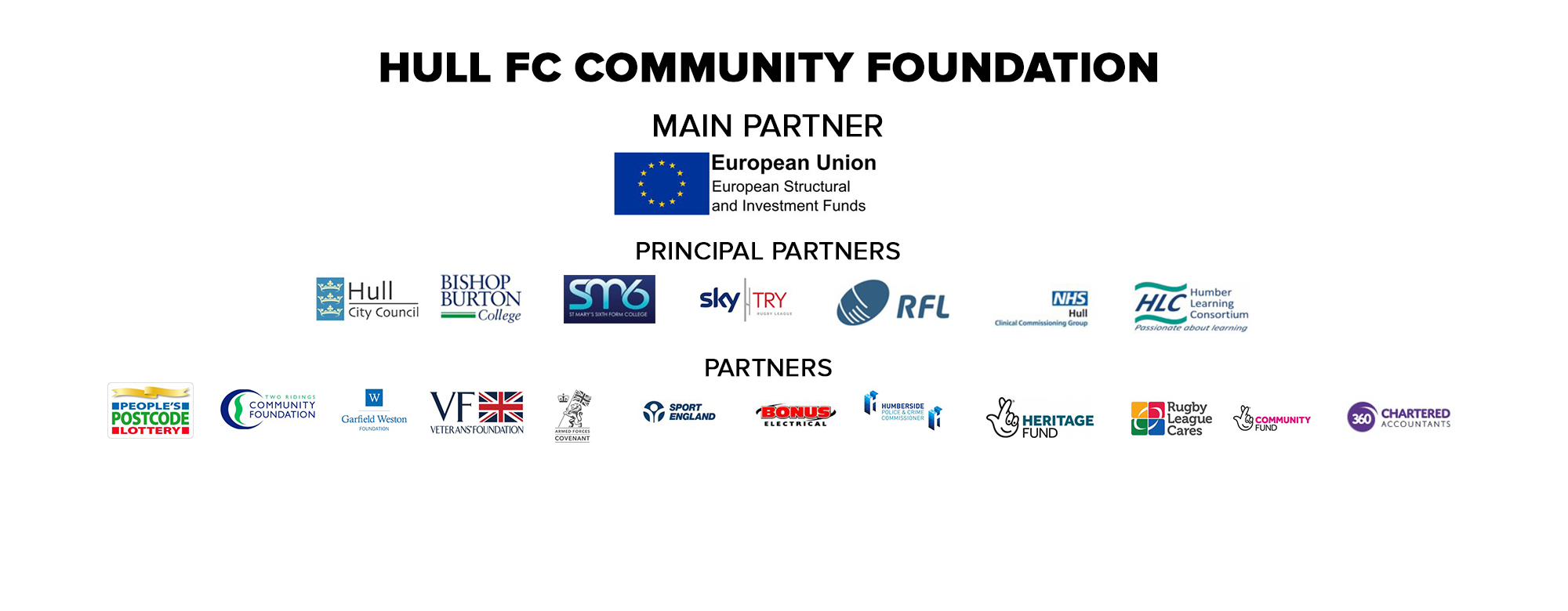 Hull FC Community Foundation - About Us
